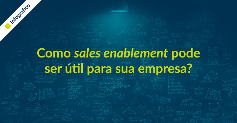 inbound-infografico-salesEnablement-headerBlog.jpg